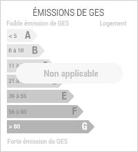 Emissions de Gaz à Effet de Serre de niveau NA